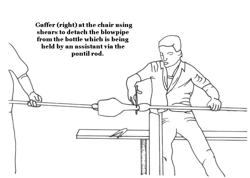 Hyperlink to an illustration of cracking off a bottle attached to the pontil rod.