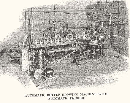 Gob feeder supplied automatic bottle machine; click to enlarge.