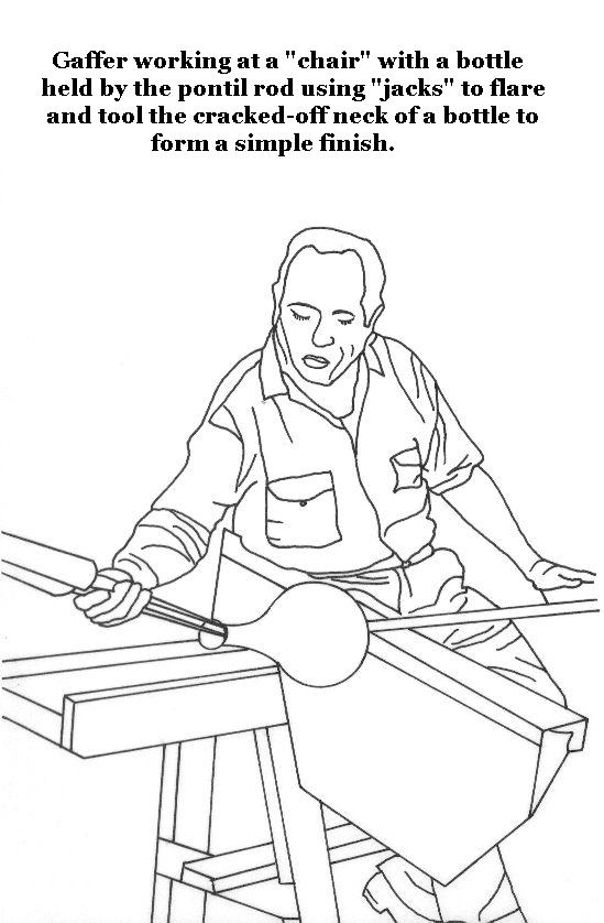 Hyperlink to an illustration of a gaffer forming a flared finish with jacks.