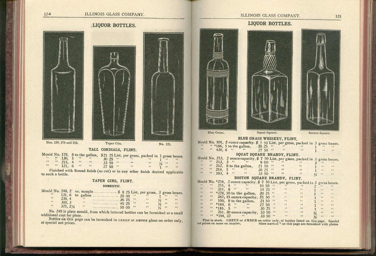 Hyperlink to pages 124-125 of the 1906 IGCo. catalog.