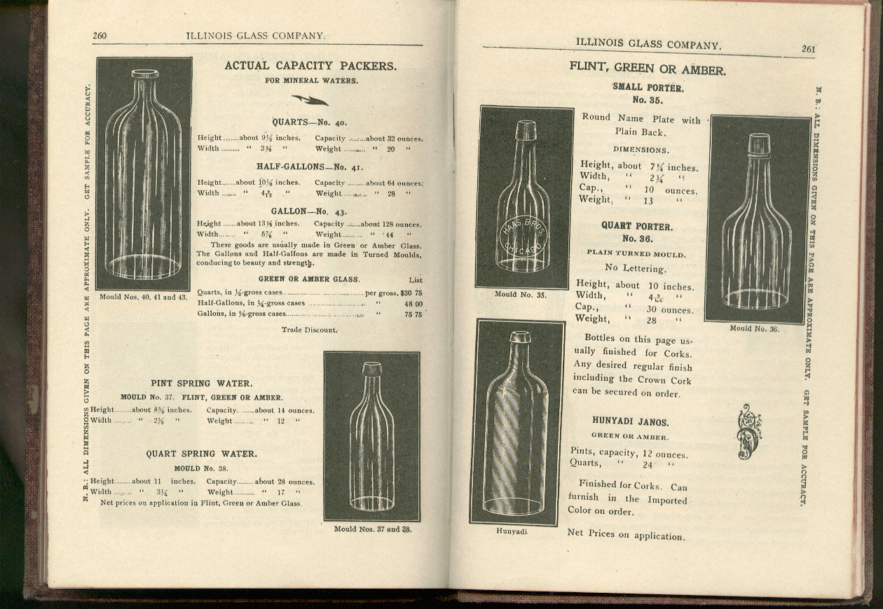 Hyperlink to an image of this page in the 1906 catalog.