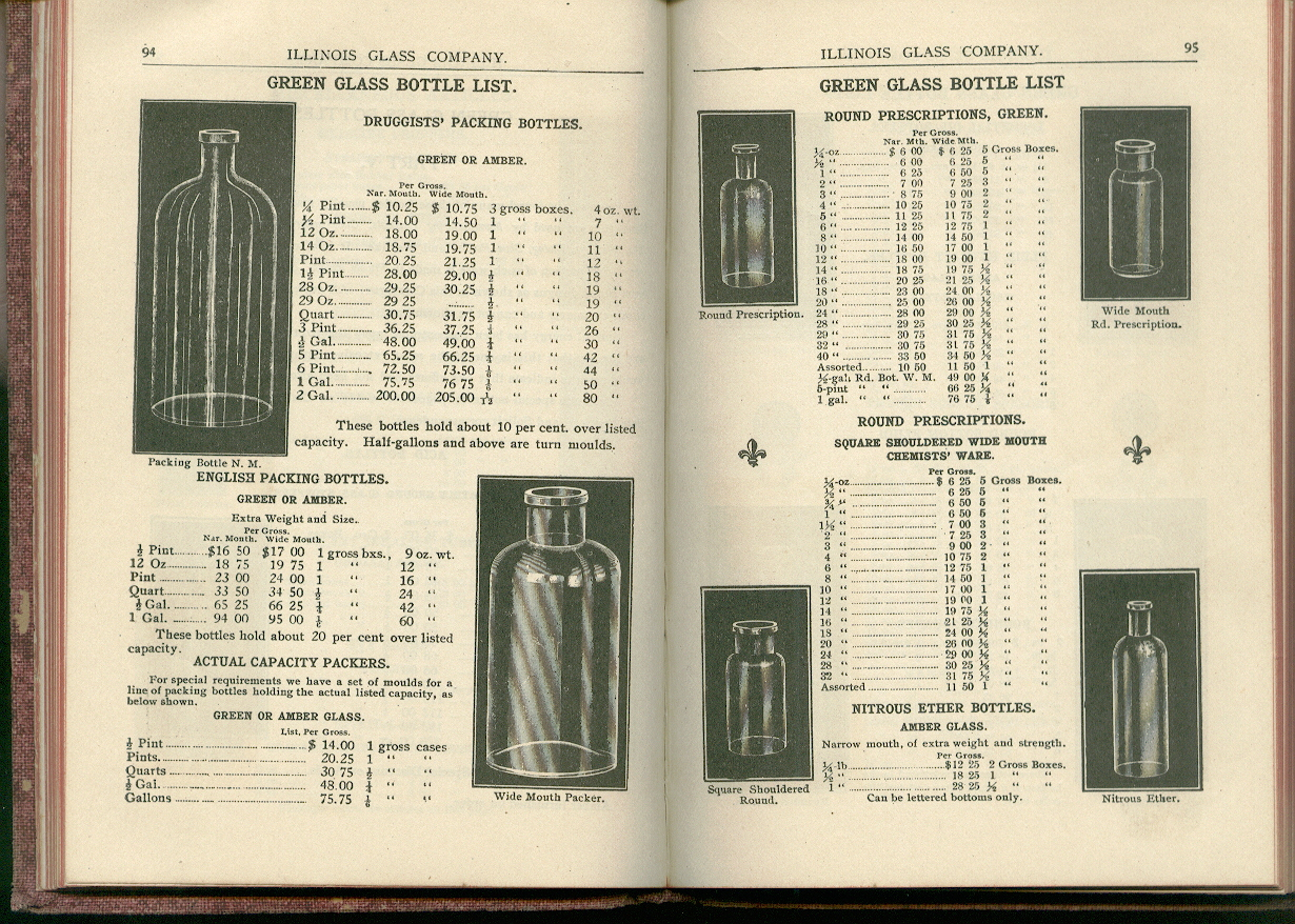 Hyperlink to pages 94-95 of the 1906 IGCo. catalog.