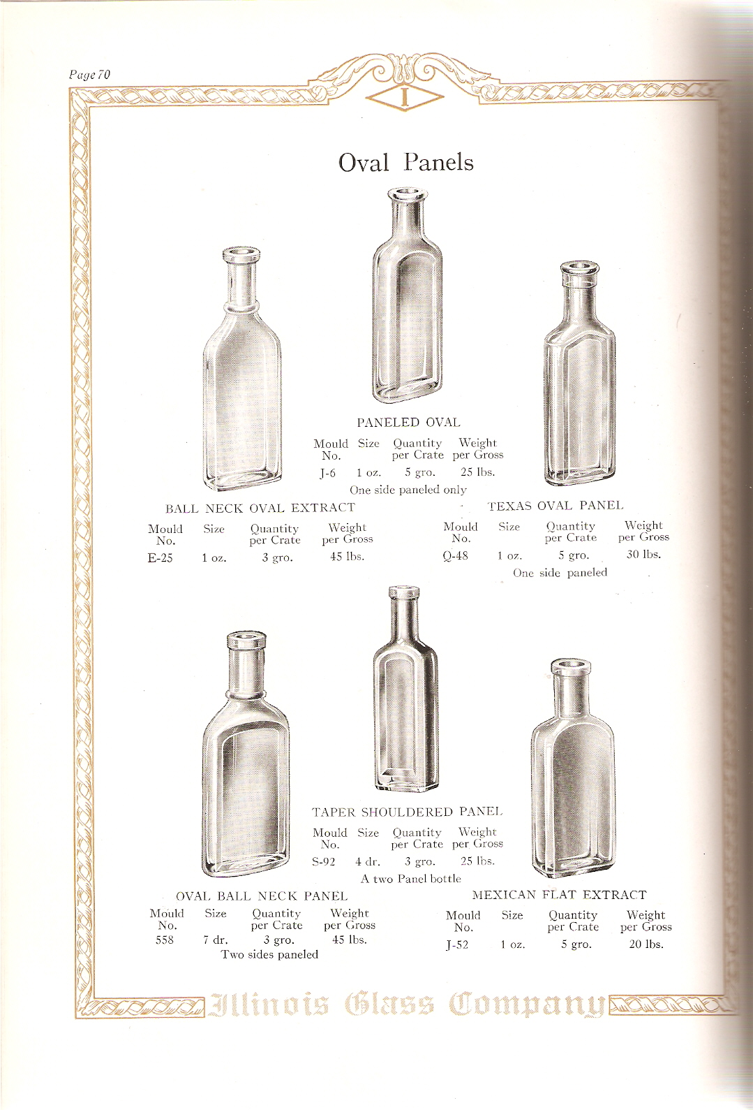Illinois Glass Co  1926 Catalog