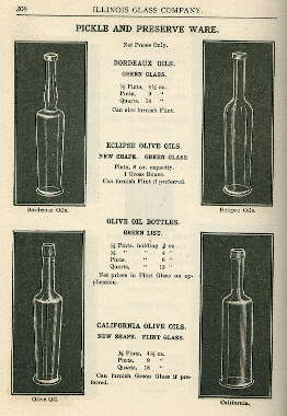 Oil bottle illustrations from 1906; click to enlarge.