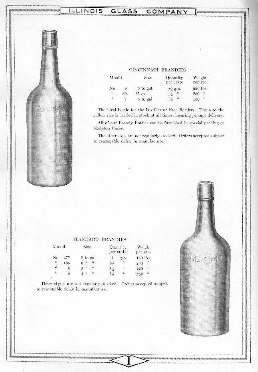 Liquor bottles from the IGCo. 1920 catalog; click to enlarge.
