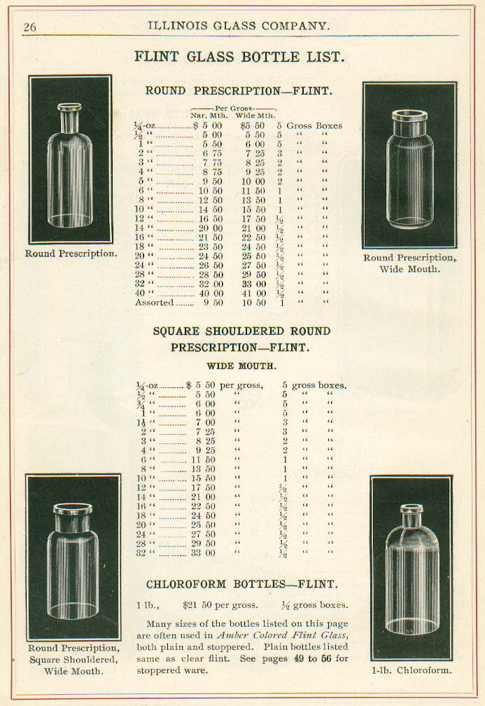 Hyperlink to the round prescriptions bottles from a 1903 catalog.