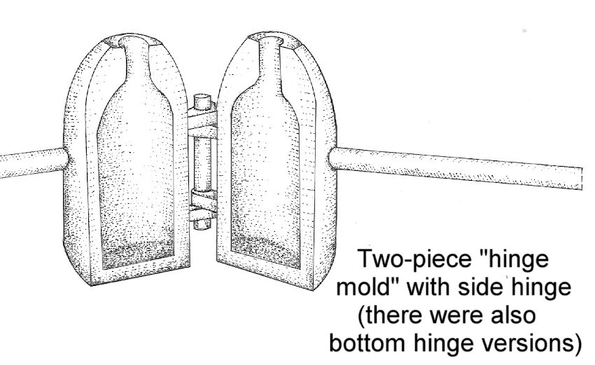 Hyperlink to an illustration of a two-piece hinge mold.